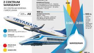 Czas i koszty podróży z centrum Warszawy do centrum Gdańska i Wrocławia