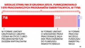 III filar w Polsce