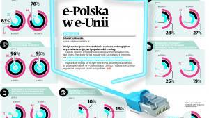 e-Polska w e-Unii