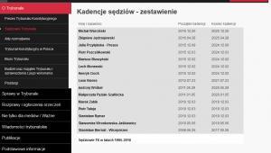 Strona internetowa TK