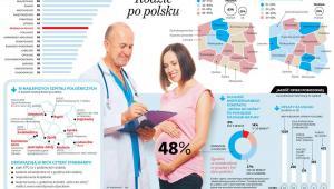 Rodzić po polsku