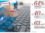 Polski e-commerce rozbiera DaWandę