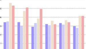 Liczba spotów autopromocyjnych