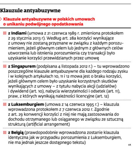 Klauzule antyabuzywne