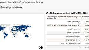 Screen ze stron PKW
