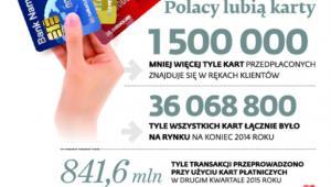Polacy lubią karty