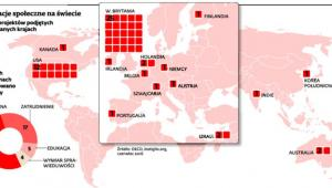 Obligacje społeczne na świecie