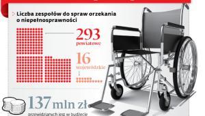 Orzekanie o niepełnosprawności