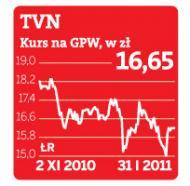 TVP chce rozprowadzać przez bezprzewodowy internet swoje seriale i programy