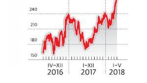 Drożejąca ropa podnosi ceny benzyny na stacjach