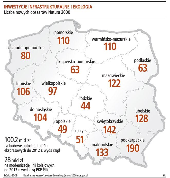 Natura 2000 W Polsce Nie Bedzie Blokad Budowy Autostrad