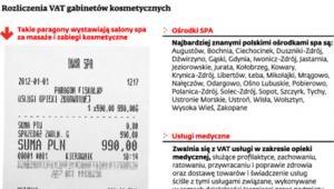 Rozliczenia VAT gabinetów kosmetycznych